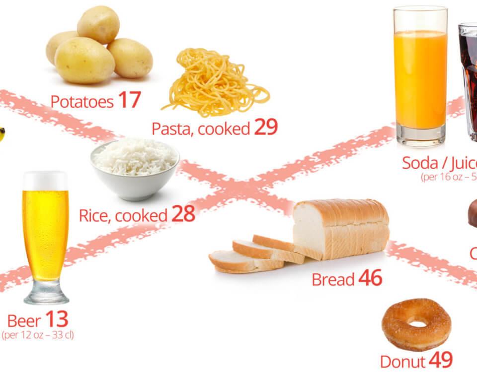 a-dietas-low-carb-no-treino-de-musculacao-sera-que-e-uma-boa-fazer