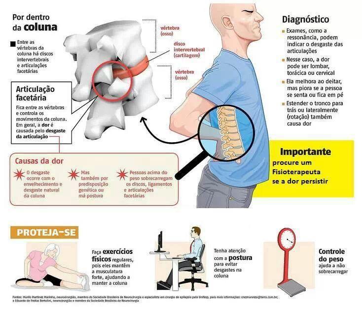 Como prevenir a lombalgia na musculação